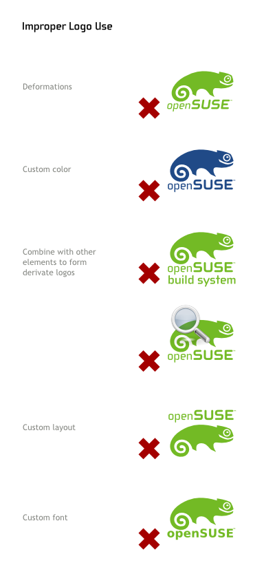 Opensuse-donts-preview.png